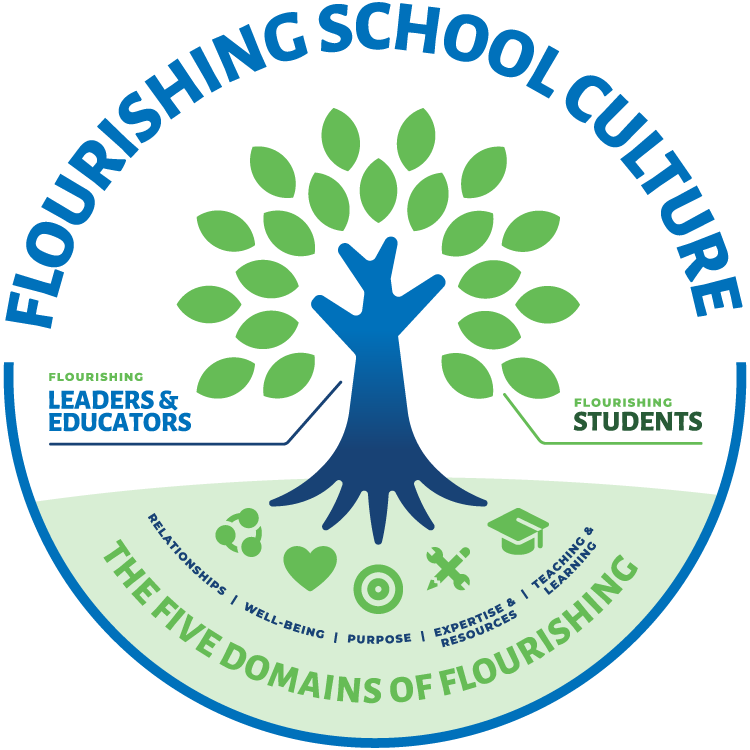 Flourishing School Culture